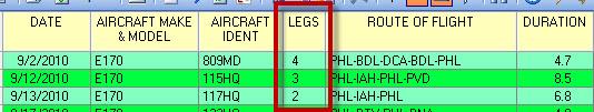 LEGS column