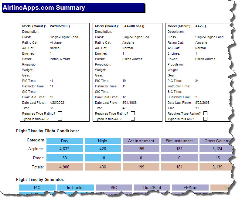 AirlineApps.com Summary Report
